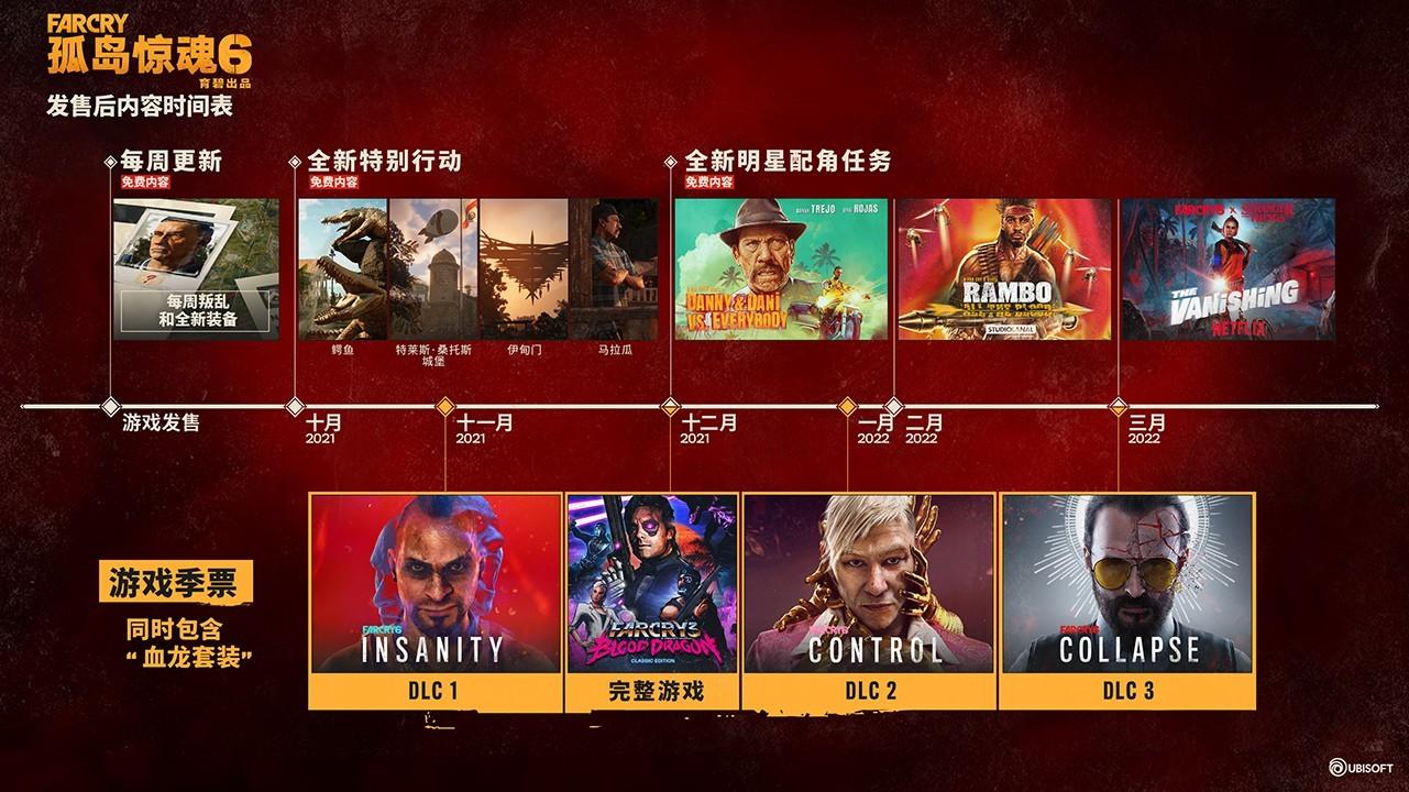 《孤岛惊魂6》DLC计划公布 包括《孤岛惊魂3:血龙》本体